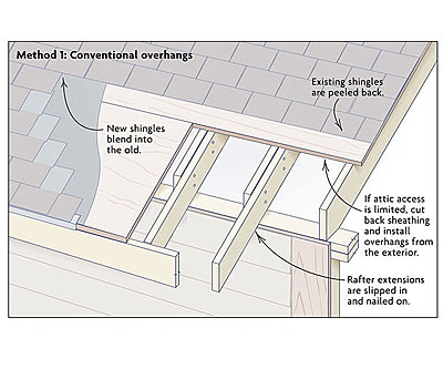 structural - roof extensions - Strouse Home Inspections Blog